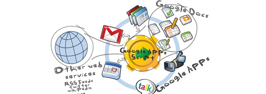 Gmail en G Suite, más allá de un correo.