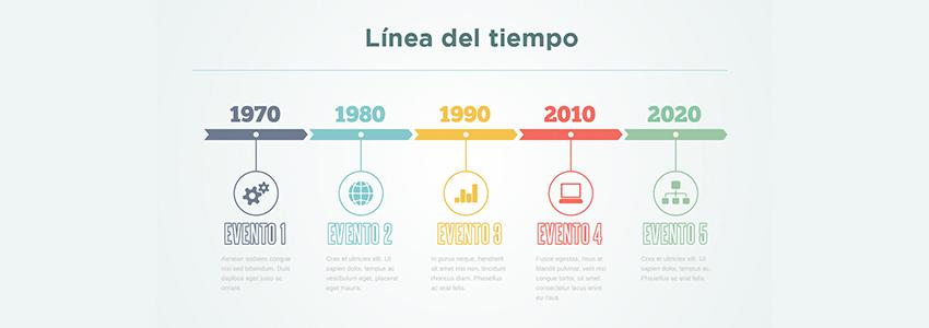 https://www.nubedigital.mx/flexo/post/como-ayuda-una-linea-de-tiempo-a-la-comprension-de-temas-escolares